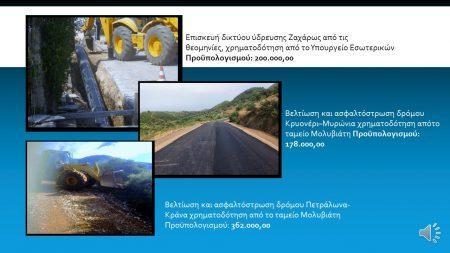 Δήμαρχος Ζαχάρως: Η «Δυναμική Πρωτοβουλία» έκανε, συνεχίζει και δημιουργεί έργο